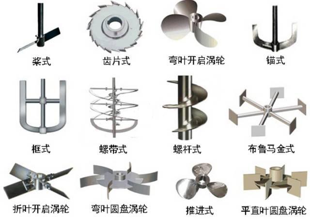 反应釜搅拌器类型